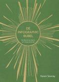 DE INFOGRAPHIC BIJBEL - SAWREY, KAREN - 9789043531931