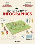 HET ROMEINSE RIJK IN INFOGRAPHICS - SCHEID, JOHN; GUILLERAT, NICOLAS - 9789046828878