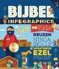 BIJBEL INFOGRAPHICS VOOR KIDS - 9789085433903